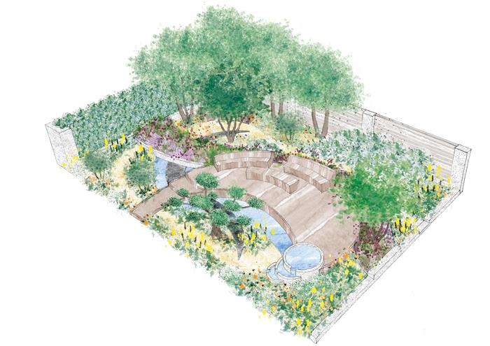 banner-3D-sketch_RBC-garden