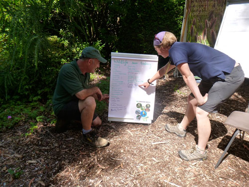 middle-Knoll-Gardens'-owner,-Neil-Lucas-and-Katie-Wilkinson-from-the-DWT-see-what's-been-sighted-at-a-recent-bioblitz-in-the-gardens-copy