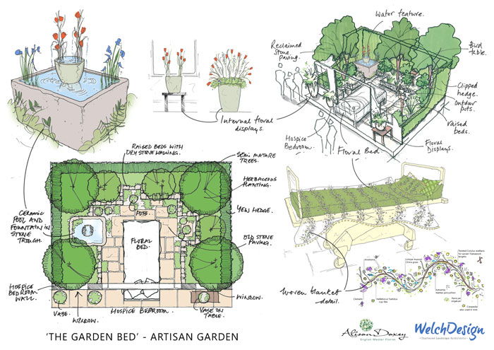 banner-The-Garden-Bed